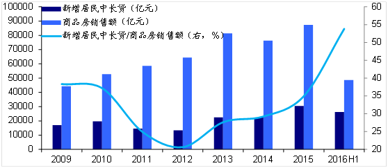 GDP压力大_重磅数据 一季度GDP下降6.8 ,稳增长压力仍大,逆周期调节仍需加码(3)