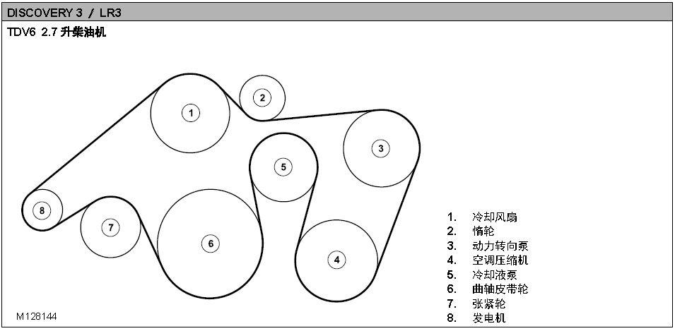 路虎手绘平面图
