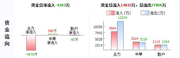 """宋都股份600077不要掉以轻心 后势惊人已成定局"""""""
