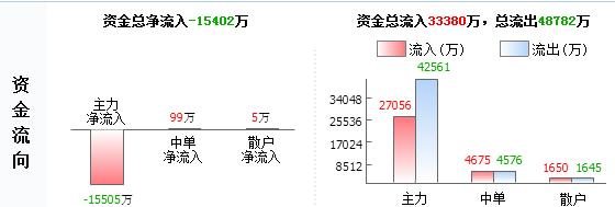 """天宸股份600620不要掉以轻心 后势惊人已成定局"""""""