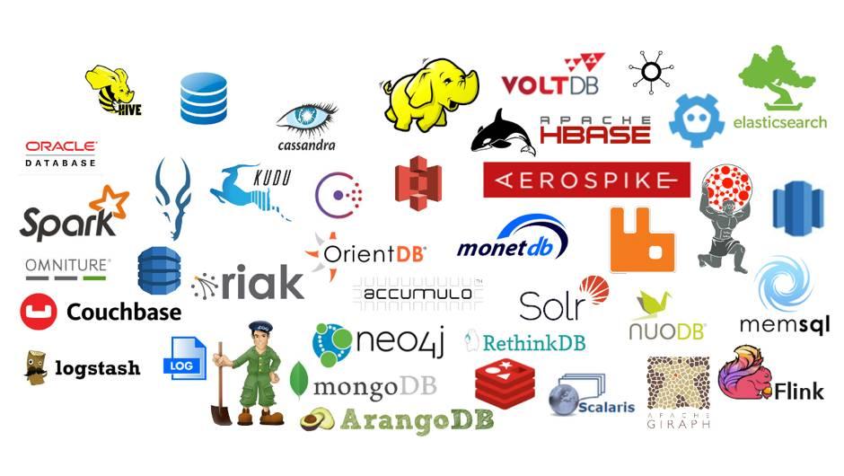 "NoSQL理论及应用"""