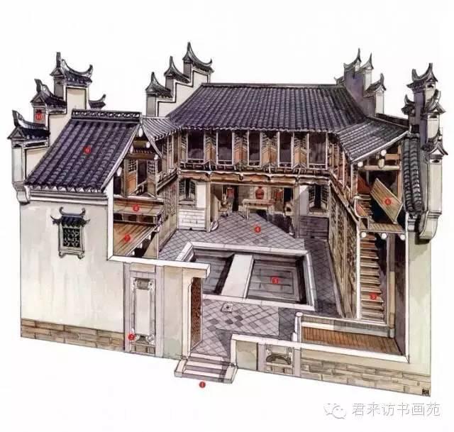 手绘中国古建筑,图多慎入!
