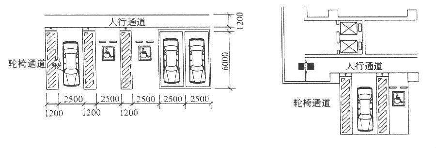 纪念,观演,体育,交通,医疗,学校和园林建筑的停车位应设无障碍设计.图片