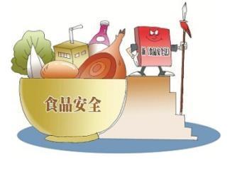 """女子网购不符合食品安全标准,索要13倍赔偿"""""""