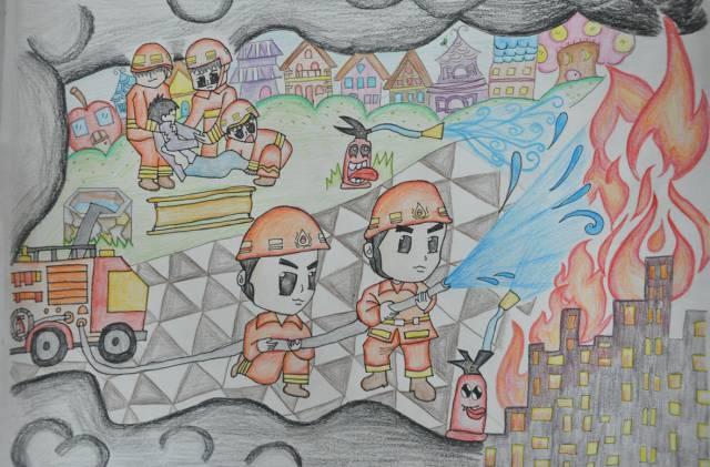 您家的孩子热爱 写作, 绘画 吗? 您平时会教育孩子关心消防安全吗?图片