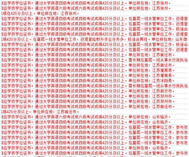 """四六级成绩成2017国考众多职位""""拦路虎"""""""""""
