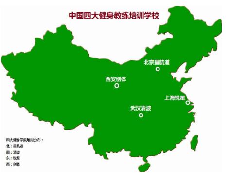 """中国四大健身学院的区别?"""""""