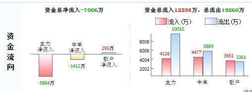 """安利股份300218不要掉以轻心 后势惊人已成定局"""""""