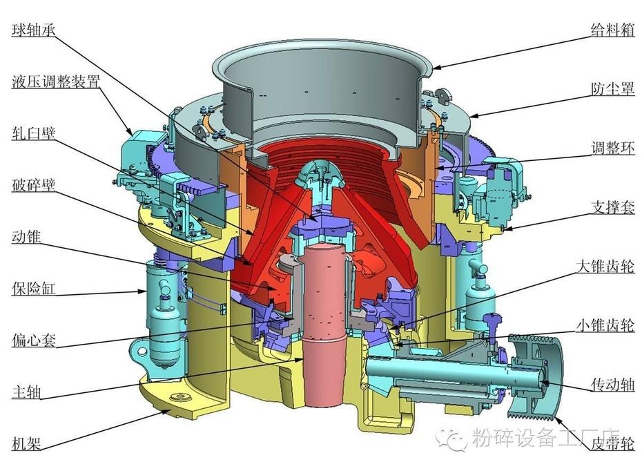 轴带动齿轮的原理_电机带动齿轮转动原理