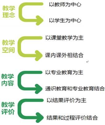 """华中师范大学:教育信息化研究与实践的引领者——信"""""""