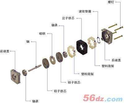 51单片机综合学习系统之步进电机控制篇