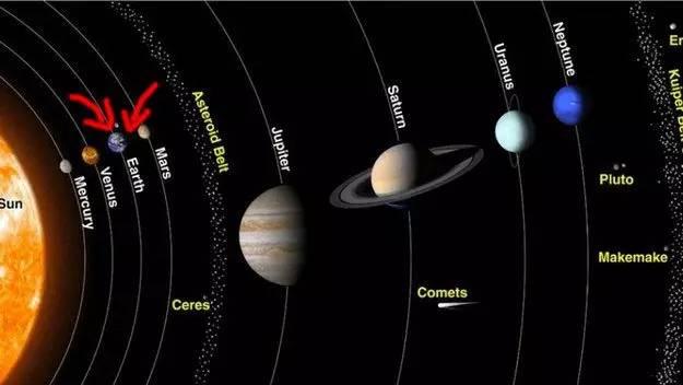 这34张图告诉你,宇宙有多大?人类有多渺小?