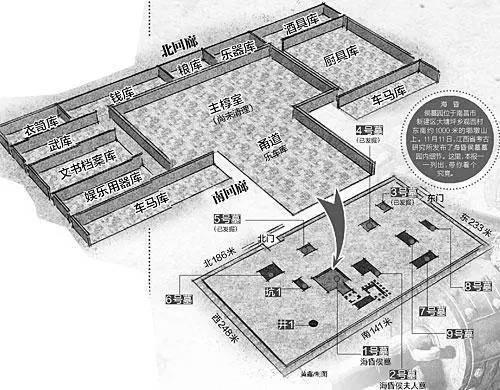 海昏侯墓平面图