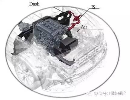 adster的发动机技术高清图片