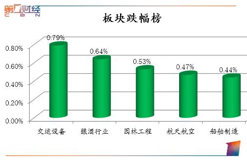 中国gdp比重_中国消费占gdp比重图