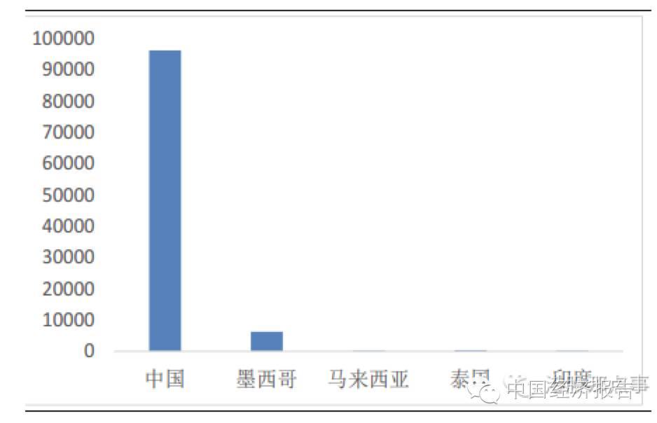 国外芯片技术交流-IC产业就是 India and Chinese ? 因为印度,中国已经没了退路risc-v单片机中文社区(5)