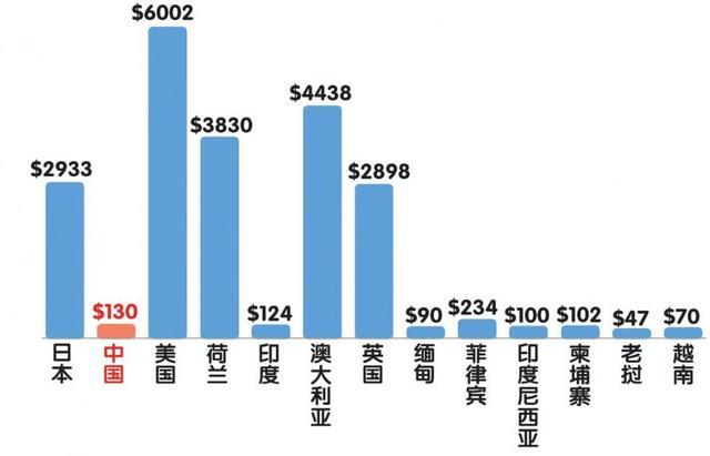 中国和日本经济总量对比_日本和服