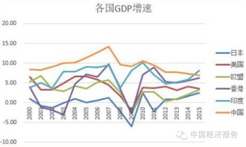 国外芯片技术交流-IC产业就是 India and Chinese ? 因为印度,中国已经没了退路risc-v单片机中文社区(1)