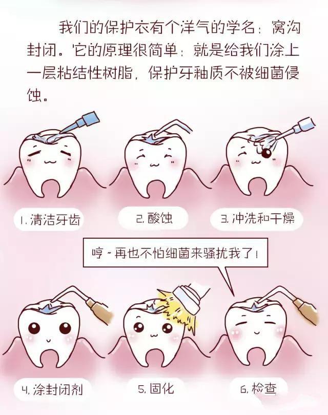一颗六龄牙的蛀牙:写作你从漫画到经历告诉了拔牙小学生自白图片