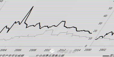 意大利第一产业占gdp_互联网产业占GDP比重世界第一 看大数据 共享经济如何加速改变中国