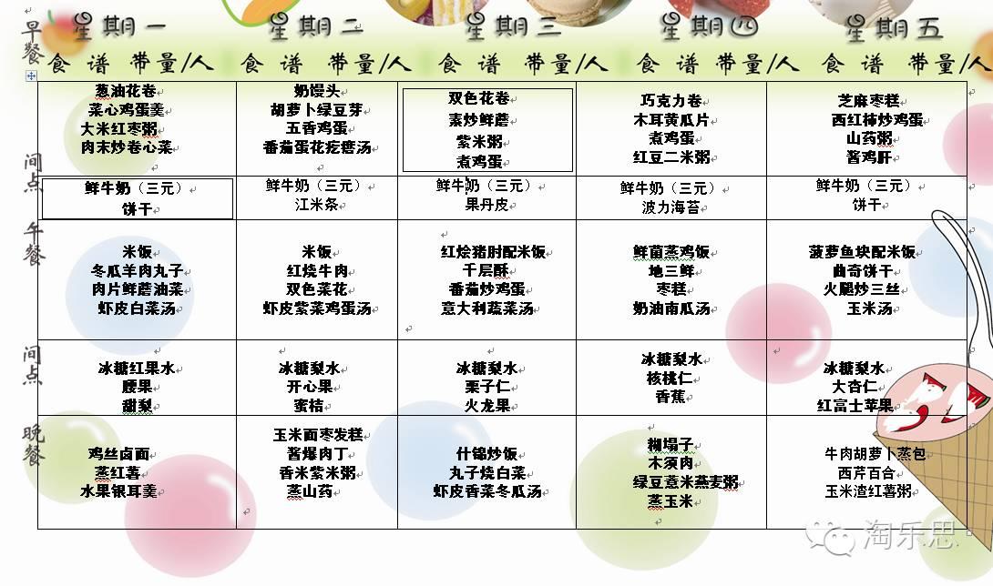 【淘幼儿】一周营养食谱v幼儿狗狗狗老年食谱图片