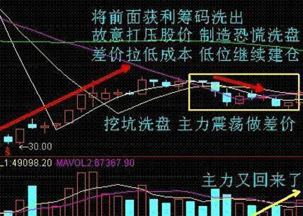 如何购买涨停股票?许多老股民都不一定知道!