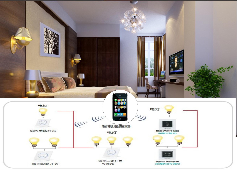 智能照明系统结构应用方案