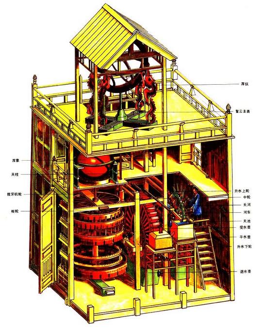 水车的机械原理_古代水车灌溉原理图解