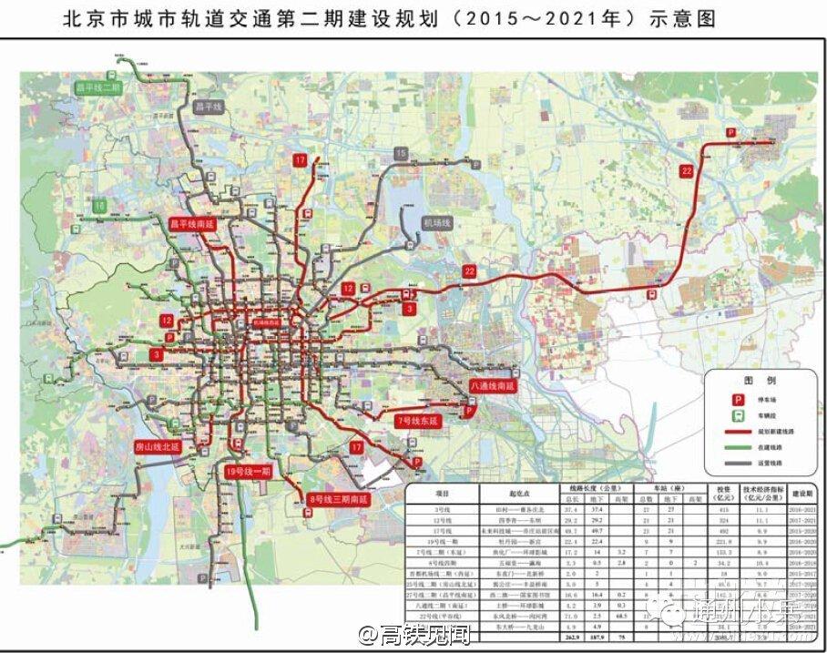 ↑2021年北京地铁规划图   来看看此前分布的2021年   北京轨道交通示意图,通州北部的朋友未来可从平谷线直接进入市区!