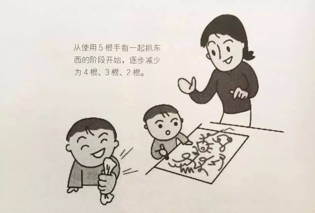 6岁宝宝右脑开发的亲子游戏!