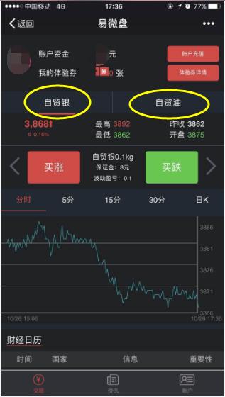 大连华茂恒信微盘交易详解