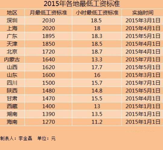 2000年上海gdp_全国21县进入GDP千亿元俱乐部:江苏山东最多