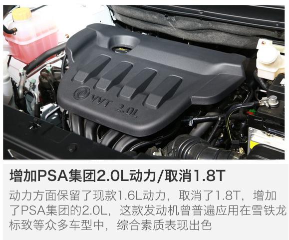 敢于叫板哈弗博越?四大自主SUV新车枕戈待旦 - yuhongbo555888 - yuhongbo555888的博客