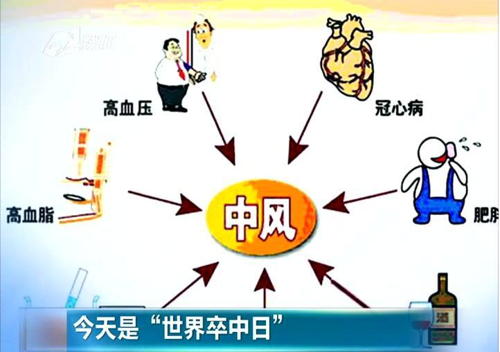 世界卒中日: 邢岩博士:卒中治疗贵在快!!!