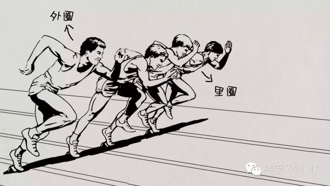 跑道手绘效果图