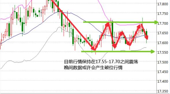 白银市gdp_黄金深跌喜迎GDP 白银震荡仍有盈利机会