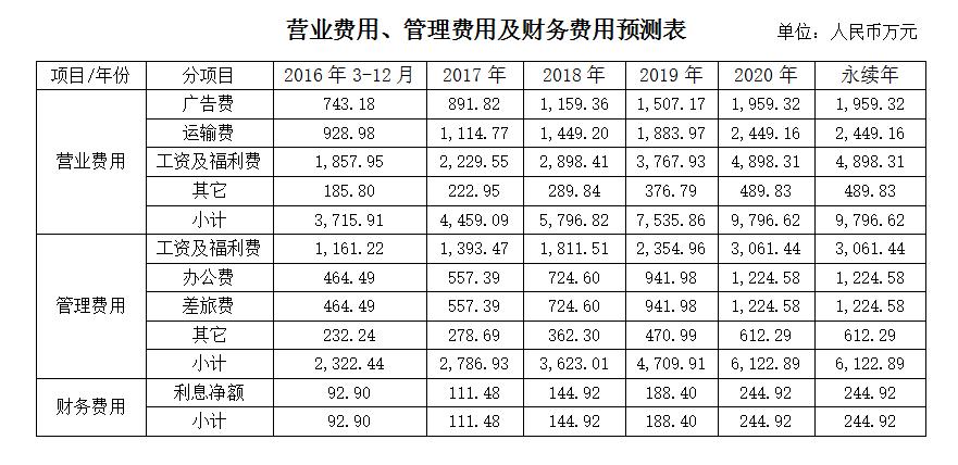 收入证明范本_揭秘朝鲜人民真实收入_营业外收入补贴收入
