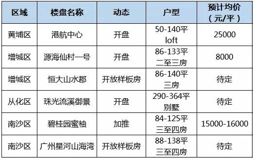 公安机关为您办理了暂住人口业务_人口普查