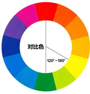 关于妆扮色彩搭配根基理论都在这里了