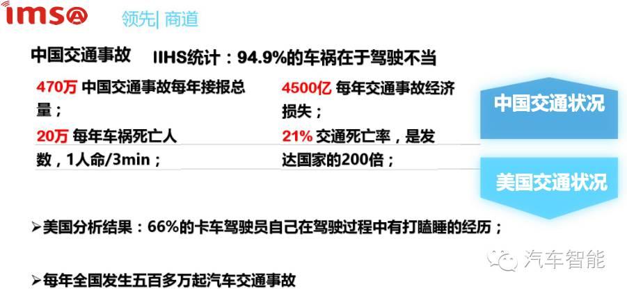 上海宜目汽车张文奇:自动驾驶带来了什么,安全or公平?