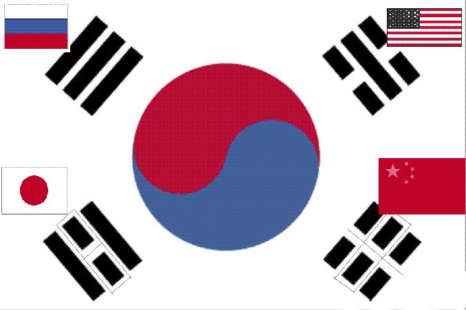 易解【韩国国旗】图片