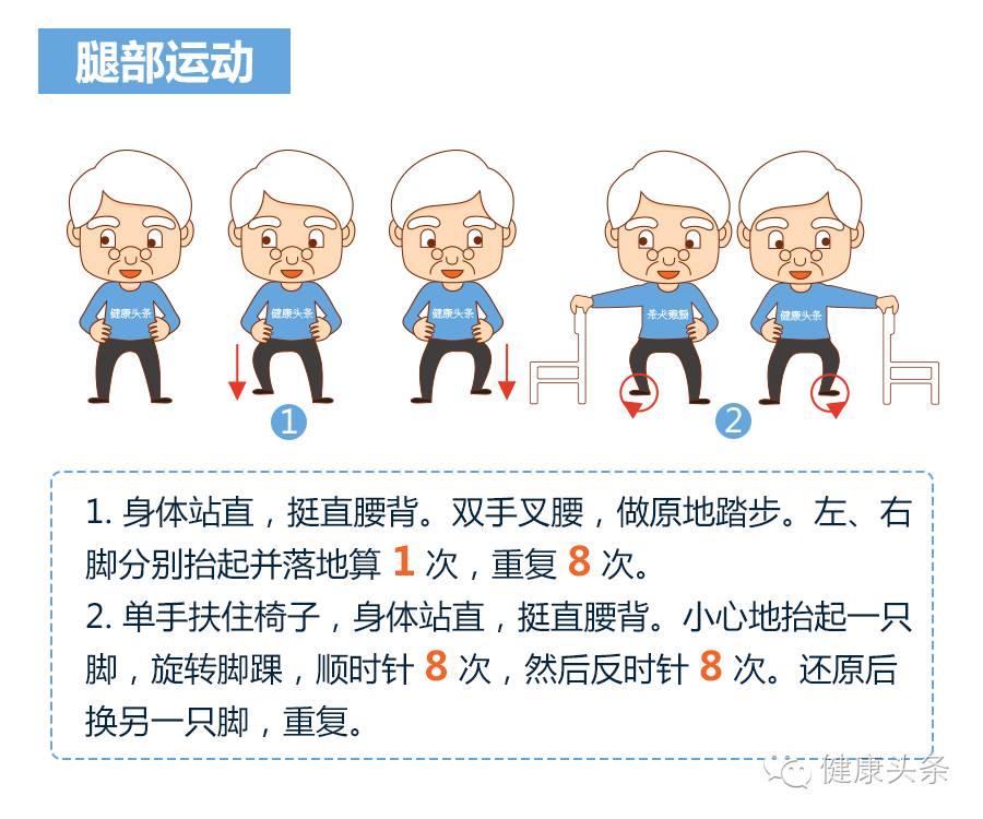 6 张图跟着做,增肌又健骨,常动保活力 - 风帆页页 - 风帆页页博客
