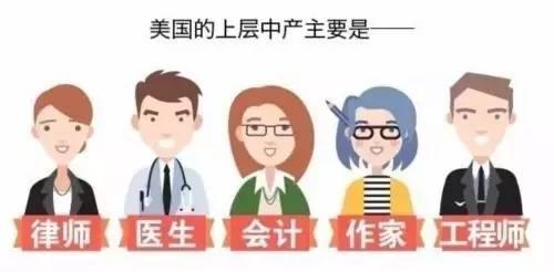 盂县黑太阳在中国年入9万算中产?心累?但他们更…心酸!