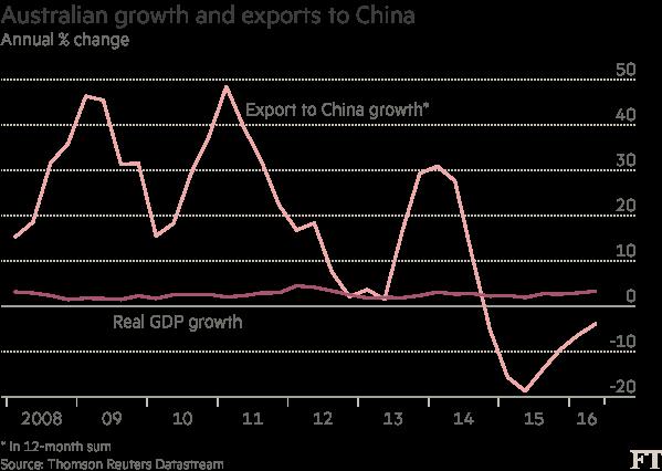 中国实际gdp是多少_GDP新算法引导高质量发展(3)