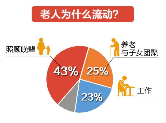 中国每个省流动人口_中国每个省地图