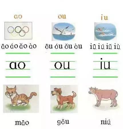 牛!最好最新的小学拼音学习法,家长在家这样教