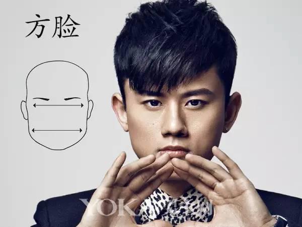 男生方形脸短发发型 方脸男士适图片