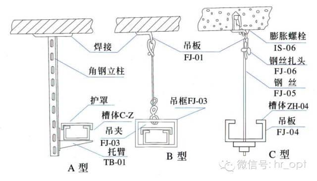 三种配线桥架吊装示意图图片