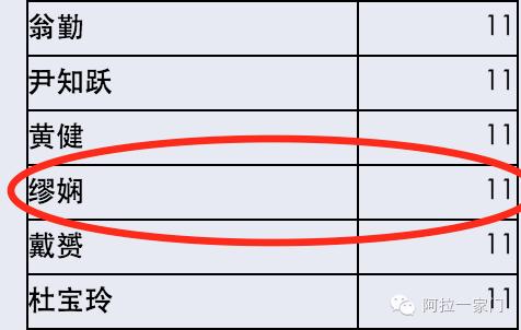 上海人民愤怒了!册那去年把国妇婴医生打到尿