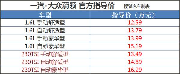 http://auto.sohu.com/20161108/n472304769.shtml